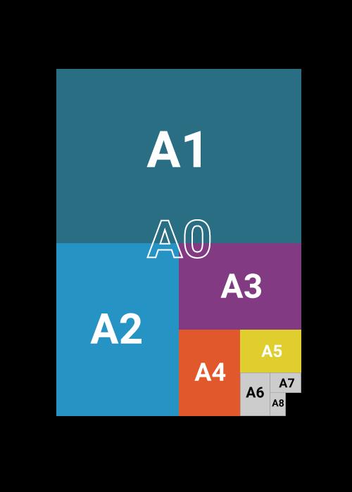 Format du papier